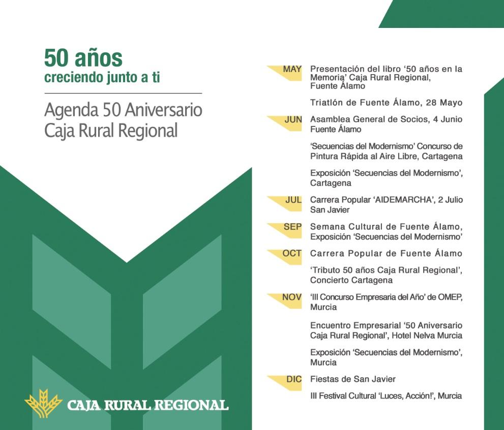 programa acciones caja rural regional 2