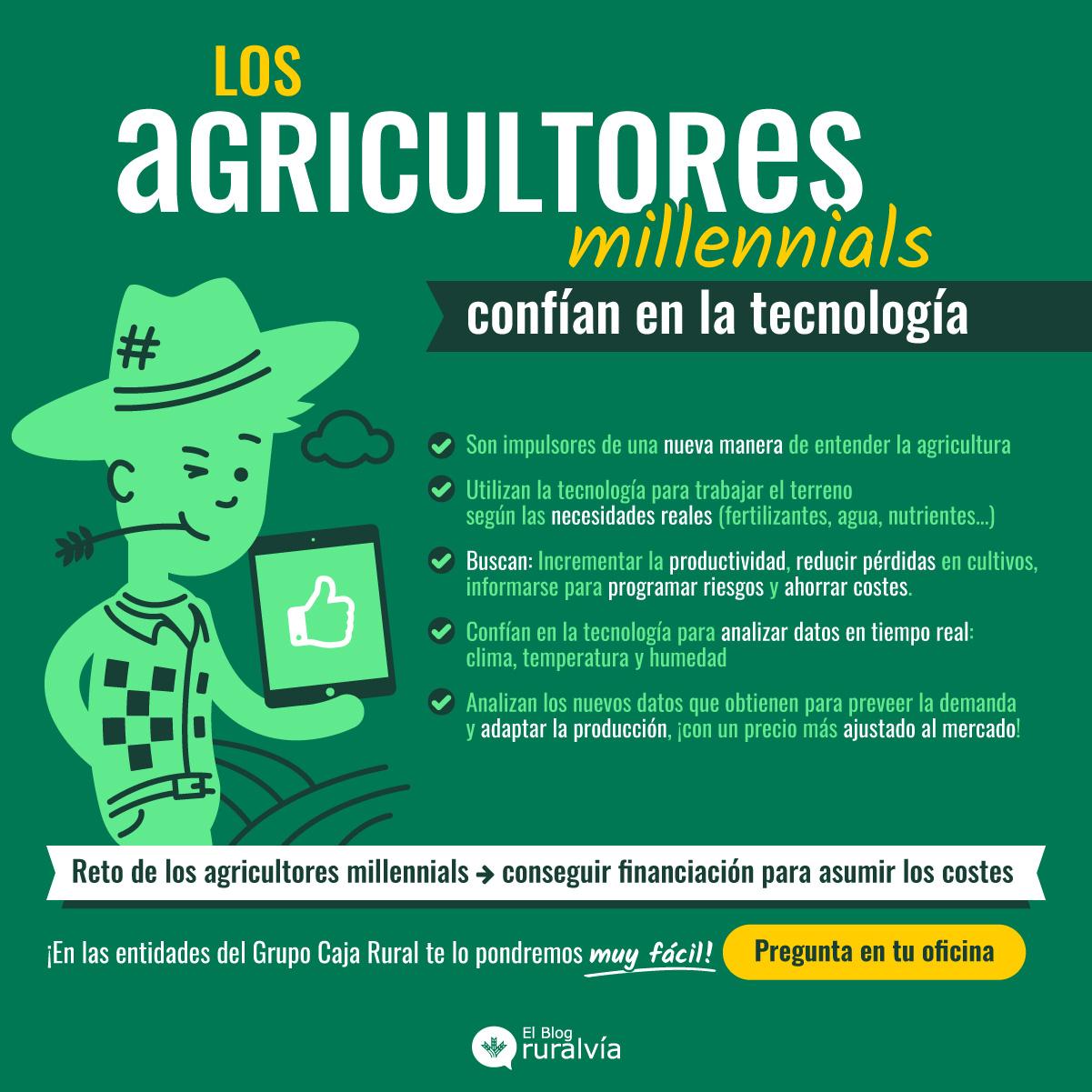 agricultura tecnología millennials