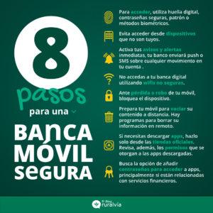 seguridad banca móvil